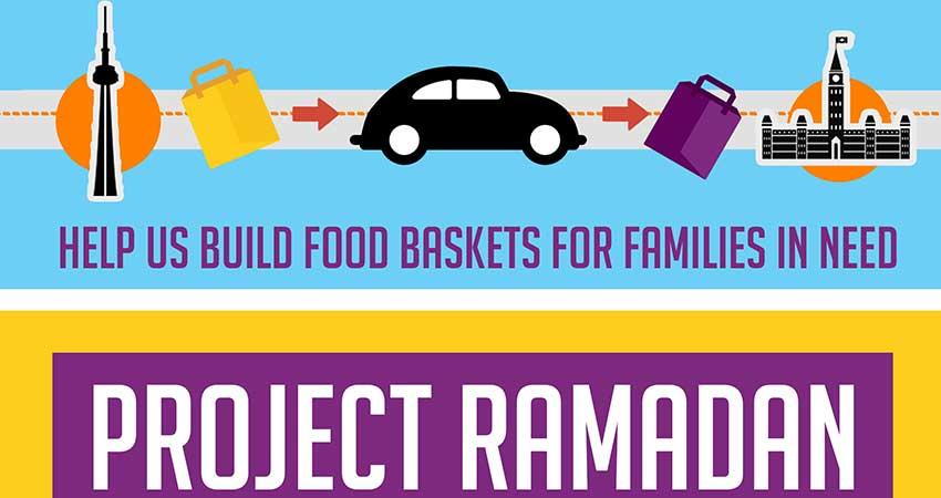 Project Ramadan Build Day #1 in Ottawa - April 22
