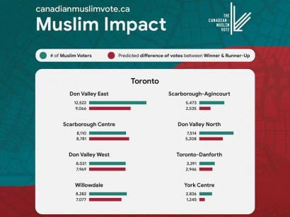 The Canadian Muslim Vote Publishes List of 73 Swing Ridings in Six Provinces Where Muslim Voters Can Impact Government Makeup